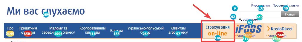 Страхування on-line