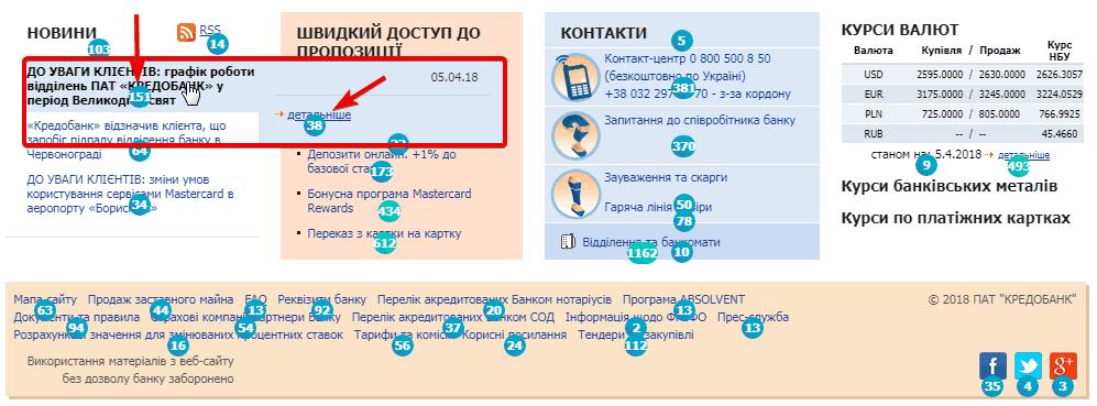 Link 'Details'