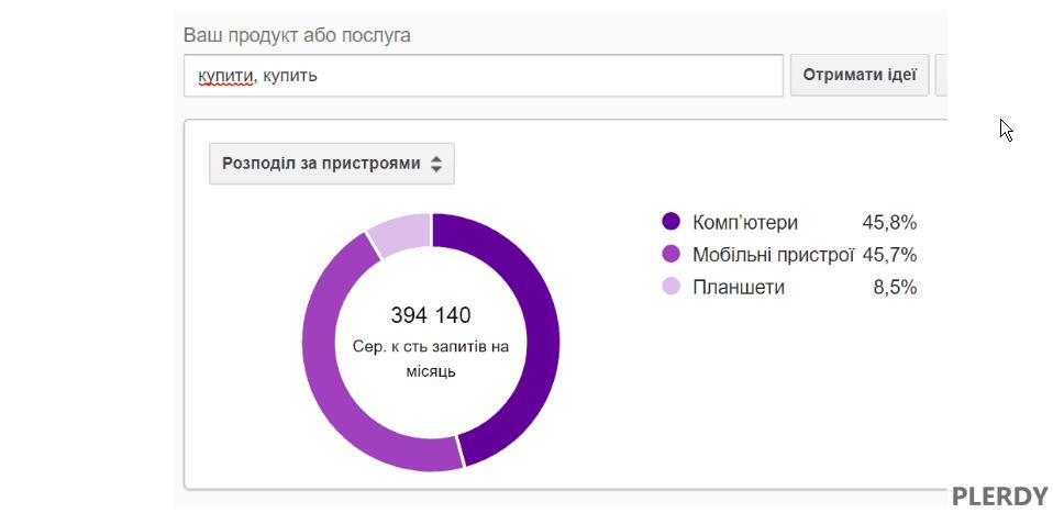 Низька швидкість завантаження сайту