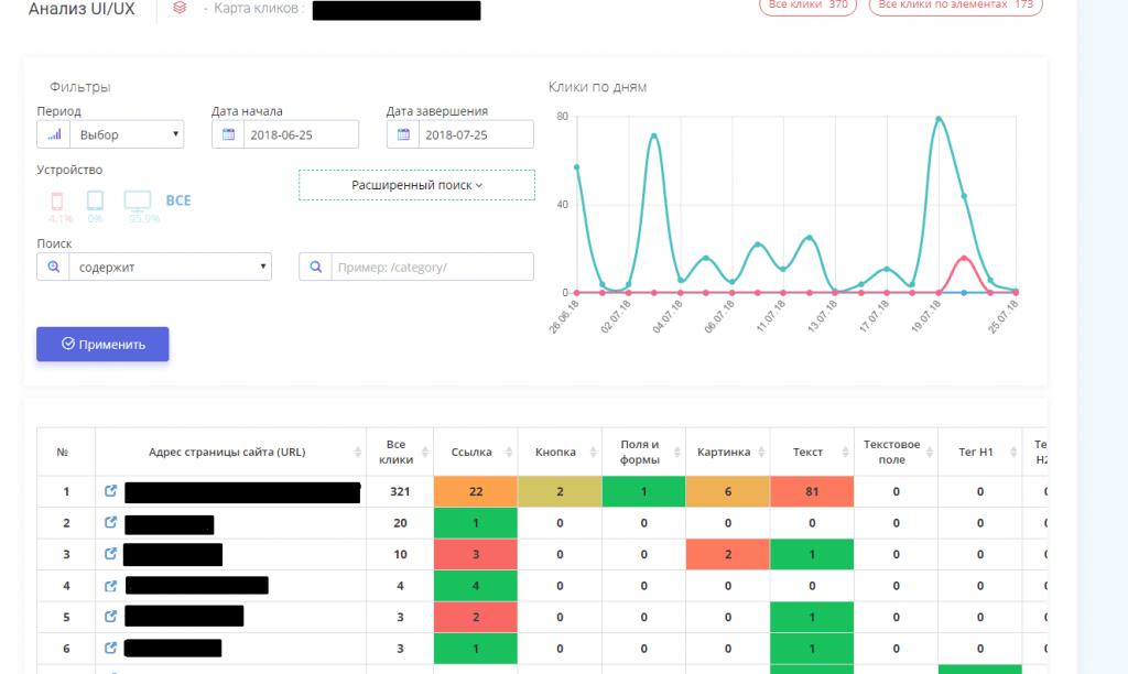 Анализ UI/UX