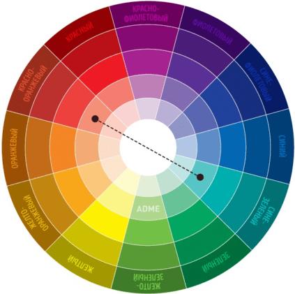 Цветовая формула