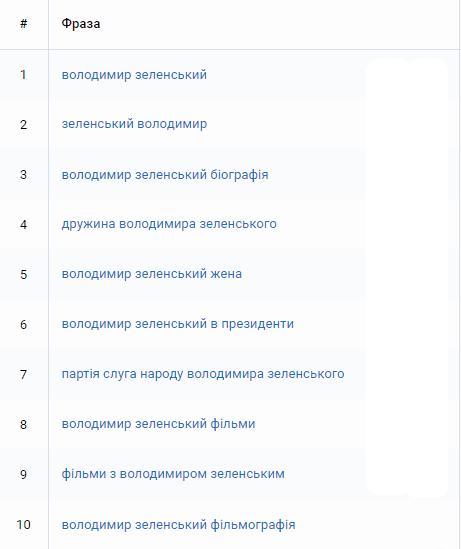 Зеленський_14