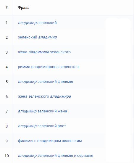 Зеленський_15