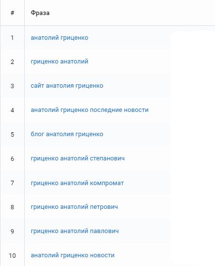 Гриценко_14