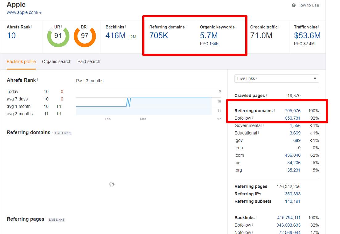 seo audit apple 042