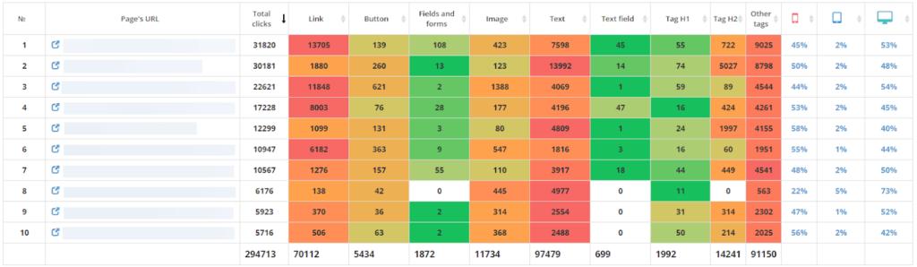 how-to-create-heatmap-9