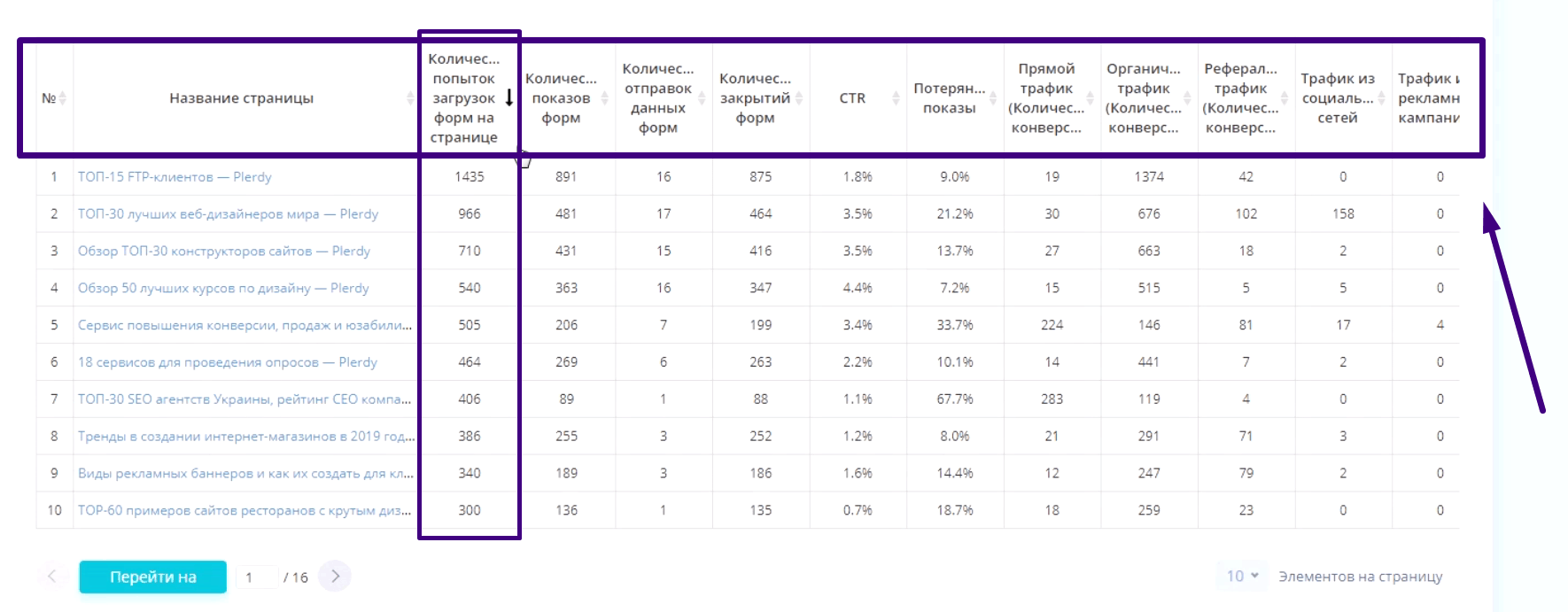 статистика показов умных поп-ап форм Plerdy 7