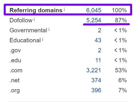 Top 18 JS Frameworks 28