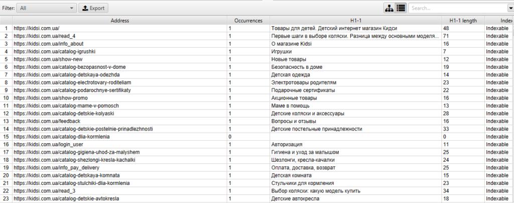 22. Проверка наличия корректной оптимизации заголовков Н1-Н6
