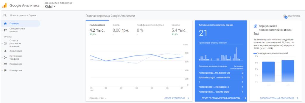 37. Проверка наличия подключения Google Analytics на сайт