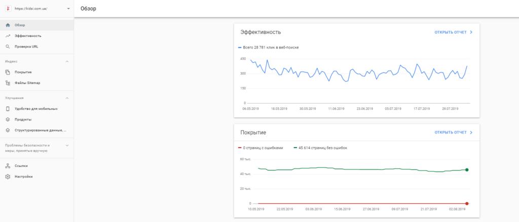 38. Проверка наличия подключения Google search console на сайт