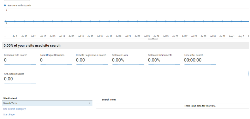42. Проверка правильности настройки Google Analytics 4