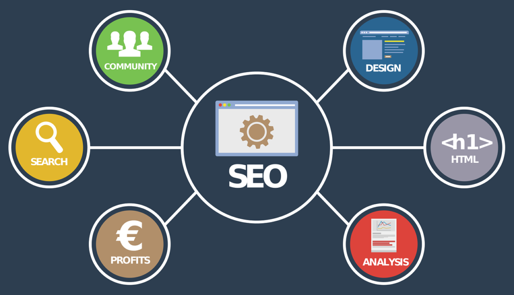 seo analysis entrepreneur website 40