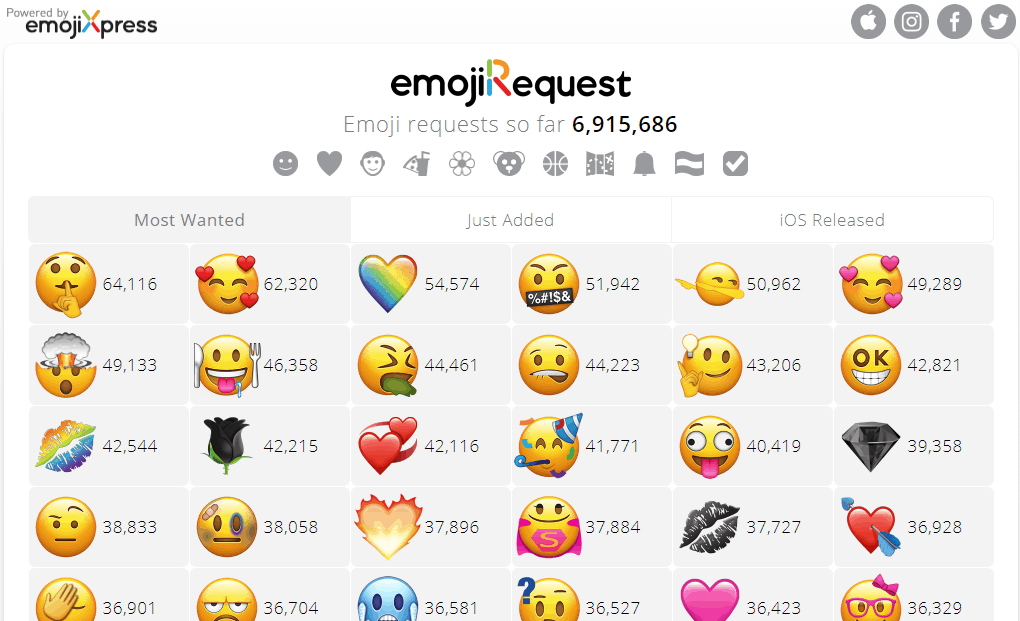 best emoji sites 20