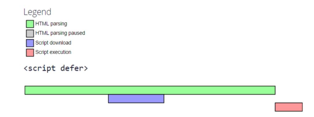 plerdy-doesnt-slowdown-websites-2